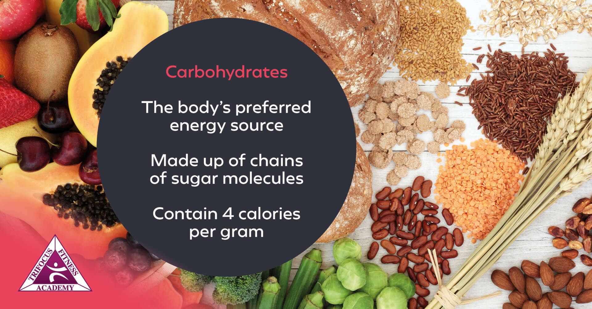 Trifocus Fitness Academy - carbohydrate